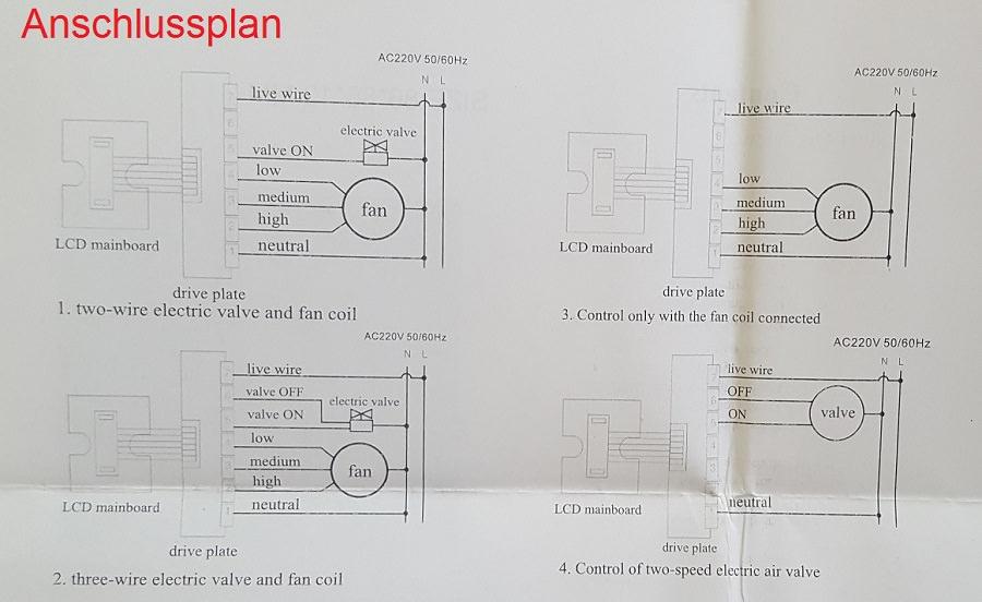 Raumthermostat LCD Thermostat Touchscreen T901 für Heizung Luft ...